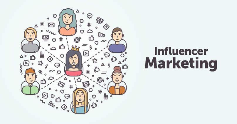 Маркетинг социальных сетей inffluencer