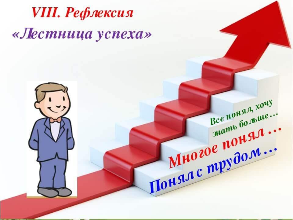 мотиватор лестница успеха