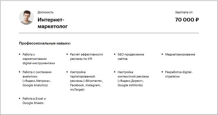 онлайн-курсы интернет-маркетолога