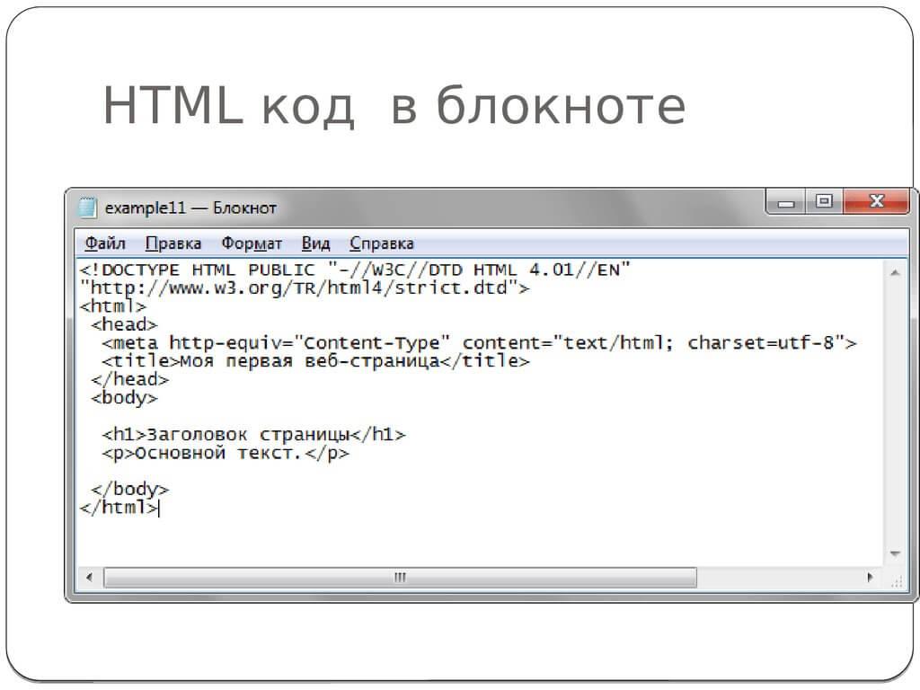html код в блокноте