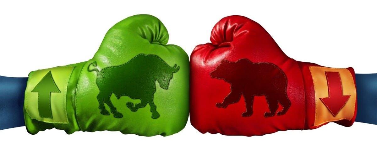 бык и медведь тренды на биржах