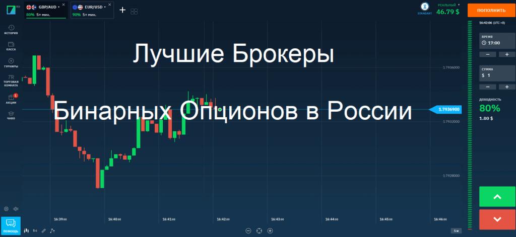 Лучшие брокеры бинарных опционов в России