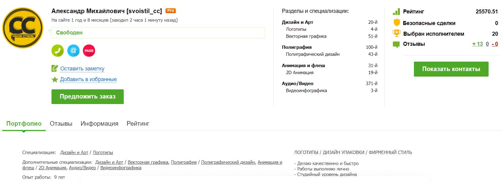 портфолио дизайнера на бирже фриланса